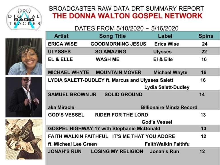 DRT-Report-5-16-20.pp_-1