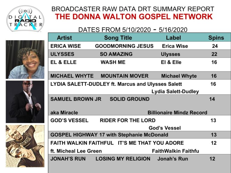 DRT-Report-5-16-20.pp_